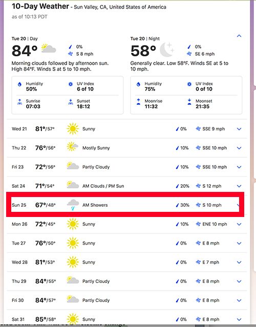 Jose Mier screenshot of Sun Valley weather forecast